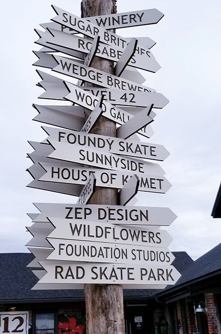 arrows pointing at things to do and see in Asheville